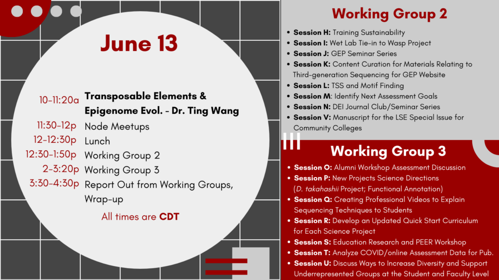 June 13 Alumni Workshop Agenda times in CDT 10-11:20a - Transposable Elements and Epigenome Evol – Dr. Ting Wang 11:30-12p - Node Meetups 12-12:30p - Lunch 12:30-1:50p - Working Group 2 Session Options H: Training Sustainability I: Wet Lab Tie-in to Wasp Project J: GEP Seminar Series K: Content Curation for Third-gen Sequencing Materials L: TSS and Motif Finding M: Identify Next Assessment Goals N: DEI Journal Club/Seminar Series V: Manuscript for LSE Special Issue for Community Colleges 2-3:20p - Working Group 3 Session Options O: Workshop Assessment Discussion P: New Projects Science Directions (D. takahashii Proj; Functional Annotation) Q: Creating Videos to Explain Sequencing Techniques R: Develop Updated Quick Start Curriculum for Each Science Project S: Education Research and PEER Workshop T: Analyze COVID/online Assessment Data for Pub. U: Discuss Ways to Increase Diversity and Support Underrepresented Groups at the Student/Faculty Level 3:30-4:30p - Reporting Out, Wrap-up
